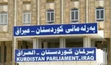 خريطة المنطقة ما بين إستفتاء كردستان وتحرير الرقة