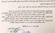 بلدية الغبيري تمنع بيع الدخان وتدخين النرجيلة لمن هم دون سن 18 عاما