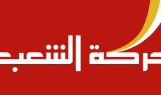 حركة الشعب: للمشاركة بالاعتصامات والتظاهرات بوعي فلبنان على وشك الانهيار ماليا
