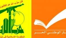 """مصادر حزب الله للجمهورية:لا """"التيار"""" يسجل فواتير لنا ولا نحن نتلقى رسائل منه"""