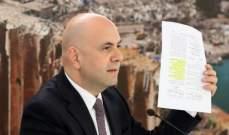 حاصباني يطلق رؤية القوات للسياسية الدوائية:لا خطوات جدية من قبل الفريق الحاكم لوقف الانهيار