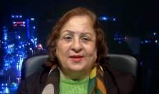"""وزيرة الصحة الفلسطينية: تسجيل حالة وفاة و397 إصابة جديدة بـ""""كورونا"""""""