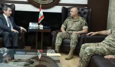 قائد الجيش عرض مع وفد الكونغرس الاميركي برنامج المساعدات العسكرية