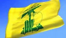 الشرق الأوسط: حزب الله لا يجاري عون بموقفه ولا يرى اختيار هذا التوقيت لتوجيه رسالته للبرلمان