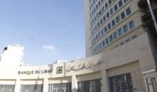 مصرف لبنان: المعلومات عن تقاضي نواب الحاكم علاوة أو أشهر إضافية عارية عن الصحة