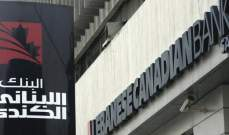النشرة: القاضي الفيدرالي الاميركي يعلن براءة البنك اللبناني الكندي من اتهامات بتمويل حزب الله