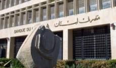 """دراسة لـ""""بنك عودة"""": إشارات إيجابية على الصعيد الإقتصادي اللبناني"""