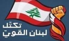 لبنان القوي: لن نفرط بنضال سنوات طويلة اوصلتنا الى قانون انتخاب يصحح التمثيل النيابي