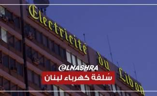 أزمة الكهرباء في لبنان.. 300 مليارة ليرة لكهرباء لبنان والشركة التركية لا تريد تجديد العقد