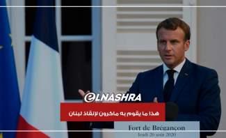 حقيقة لقاء الحريري – باسيل في فرنسا...