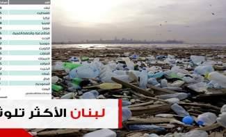 لبنان يتقدّم بتلوثه على مستوى العالم ... من المسؤول؟