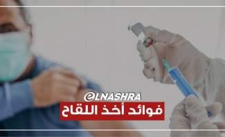 كل ما تحتاج إلى معرفته حول فوائد أخذ اللقاح