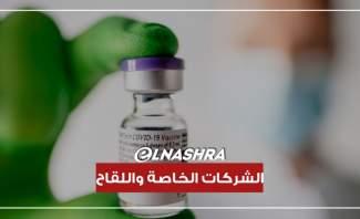 نقيب مستوردي الأدوية لتلفزيون النشرة: الشركات ستبيع اللقاح للدولة حصرًا