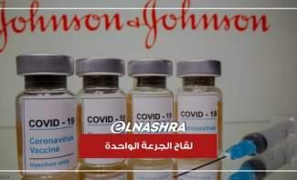 الولايات المتحدة الأمريكية تجيز استخدام لقاح جونسون آند جونسون المضاد لكورونا