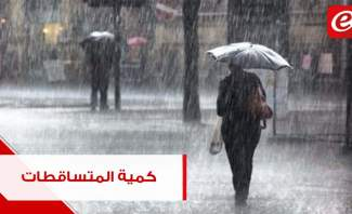 لبنان يشهد منخفضات جوية كثيفة.. فكم بلغت كمية المتساقطات هذه السنة؟