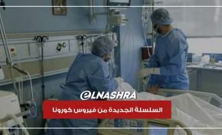 """باحث بيولوجي لتلفزيون """"النشرة"""": أكثر من 60% من إصابات كورونا في لبنان تعود لسلالة جديدة"""