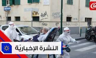 موجز الأخبار: تسجيل 1002 إصابة جديدة بكورونا في لبنان وأكثر من 250 الف وفاة بأوروبا