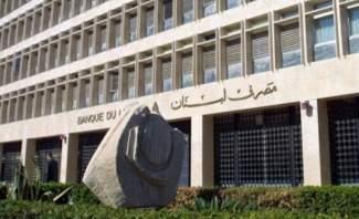 عدد من المحتجين اقتحموا مصرف لبنان