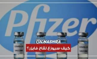 آلية تخزين وتوزيع لقاح فايزر في لبنان: منصة لتسجيل الاسماء واللقاح للجميع