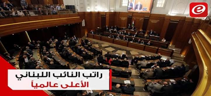 راتب النائب اللبنانيّ من الأعلى عالميًّا: 50 مليون دولار تُنفق سنويّا!