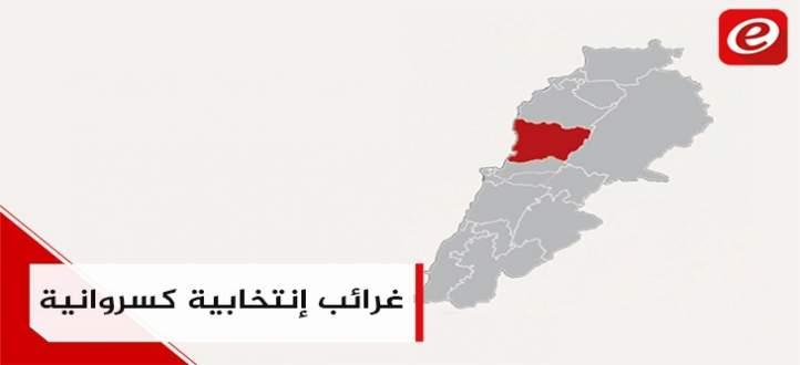 غرائب وعجائب إنتخابية في دائرة كسروان - جبيل