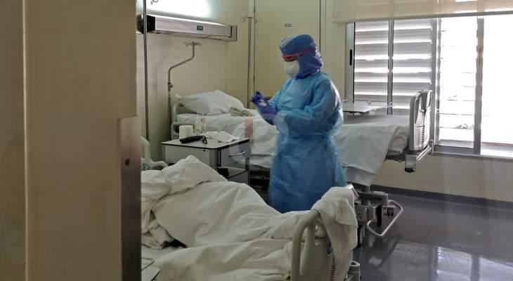 حصيلة الاقفال بسبب كورونا: 70 سريرا اضافياً في المستشفيات!