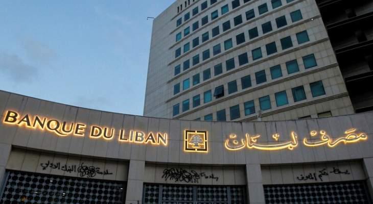 رويترز: مصرف لبنان يدرس خفض مستوى احتياطي النقد الأجنبي الإلزامي