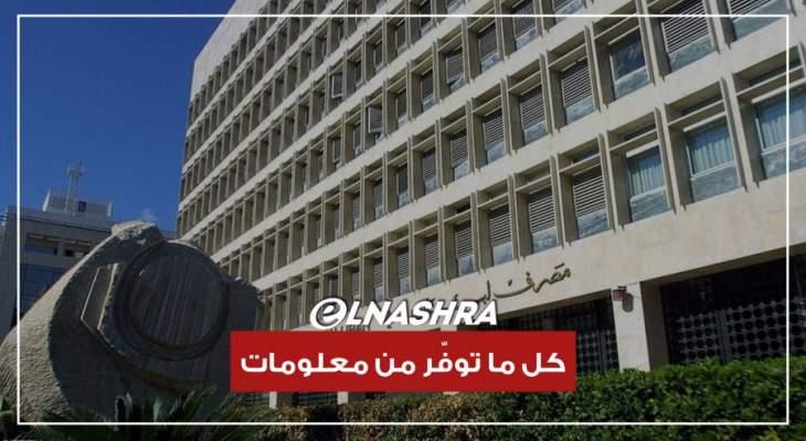 ما هو مصدر تمويل مبادرة مصرف لبنان لإعادة الودائع بالعملة الأجنبية؟