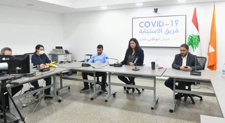 باسيل في جلسة للوطني الحر عن الفحوصات الميدانية لكورونا: التيار سباق في الـRAPID TEST