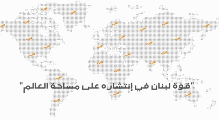 قطاع الانتشار في الوطني الحر أطلق حملة تبرعات لإعادة تشجير اﻷراضي المحروقة