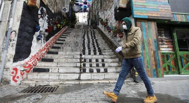 الصحة الفلسطينية: 1665 حالة شفاء و1651 إصابة جديدة بفيروس كورونا