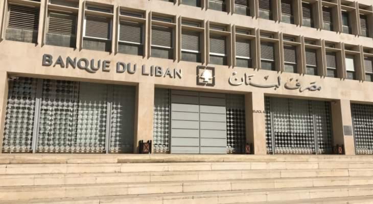 """مصرف لبنان: حجم التداول على منصة """"Sayrafa"""" بلغ اليوم مليونين و500 ألف دولار"""