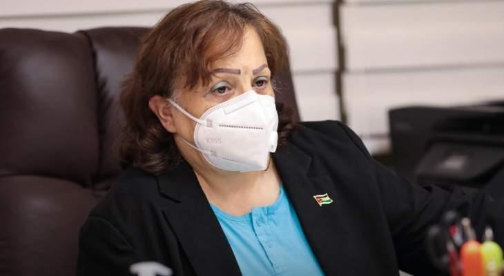 """الصحة الفلسطينية: تسجيل 27 حالة وفاة و822 إصابة جديدة بفيروس """"كورونا"""""""