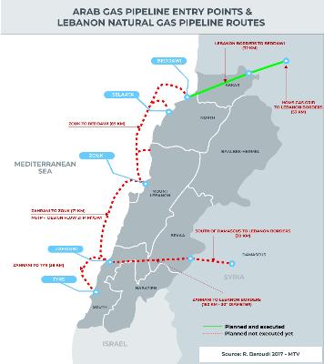 بارودي: إبعاد السياسة عن قطاع الطاقة في لبنان هو مفتاح الحلول
