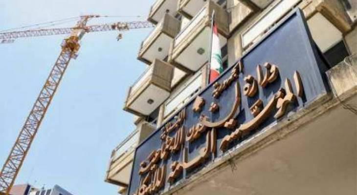 صدور مرسوم جدولة قروض الصندوق المستقل للاسكان للمرة الأخيرة ولـ 4 سنوات
