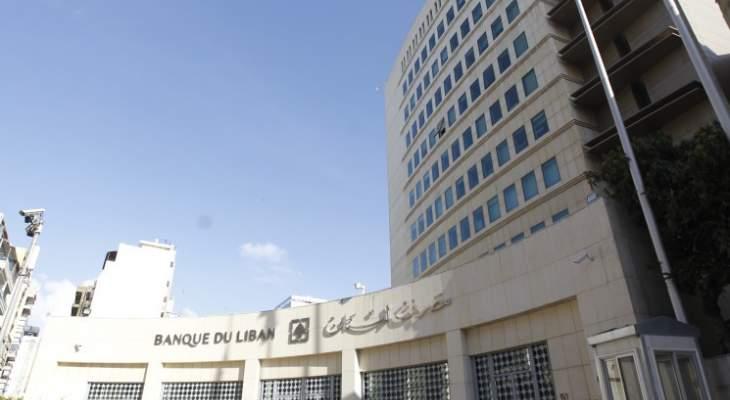 """""""LBC"""": توجه من قبل مصرف لبنان للمضي بموضوع البطاقات التموينية"""