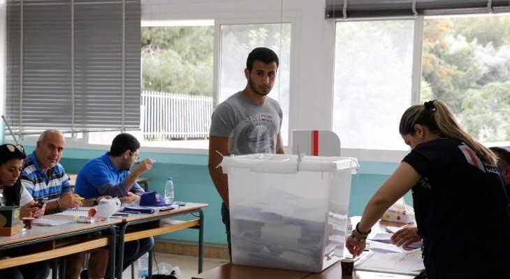 نسبة الاقتراع النهائية في كسروان بحسب ماكينة التيار الوطني وصلت الى 62.13 بالمئة