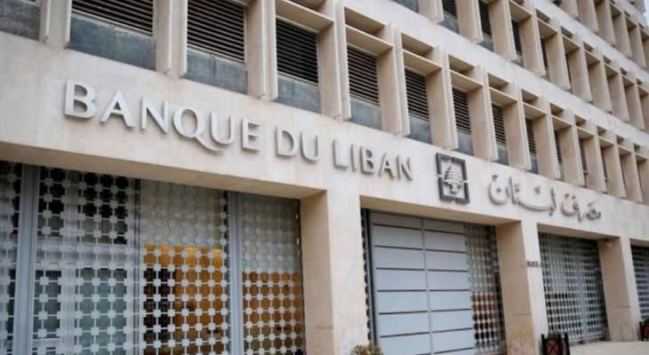 """مصرف لبنان: حجم التداول على منصة """"Sayrafa"""" بلغ اليوم مليون دولار بمعدل 16000 ليرة للدولار"""