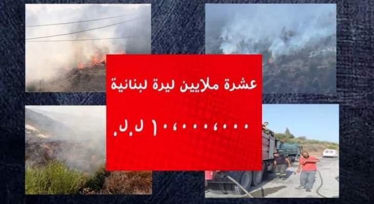 جائزة مالية من بلدية كفرحزير لمن يساهم في كشف المتسببين باندلاع الحرائق