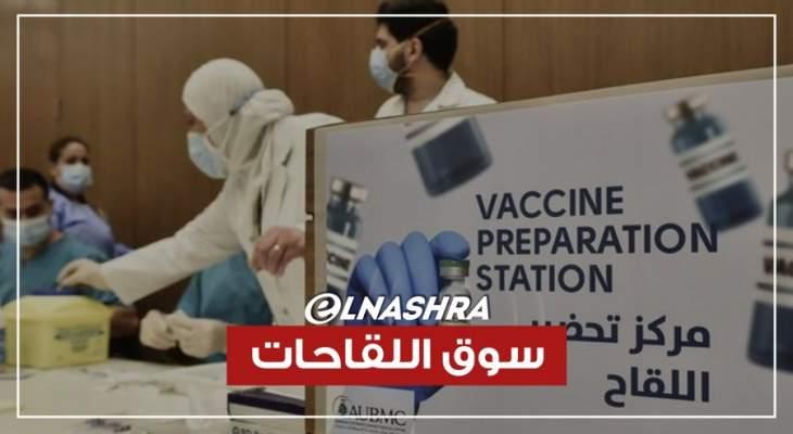 سوق اللقاحات يتوسّع في لبنان... ماذا في التفاصيل؟