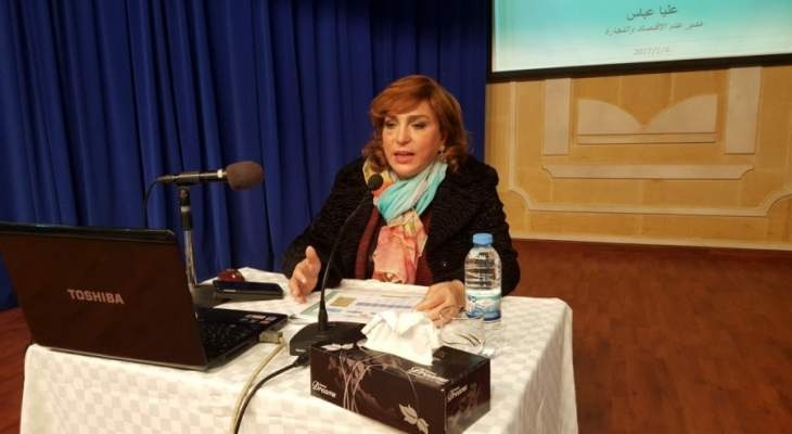 عليا عباس: طلبنا من إدارة الجمارك منع تصدير الكمامات وكل المعدات التي تستخدم للوقاية