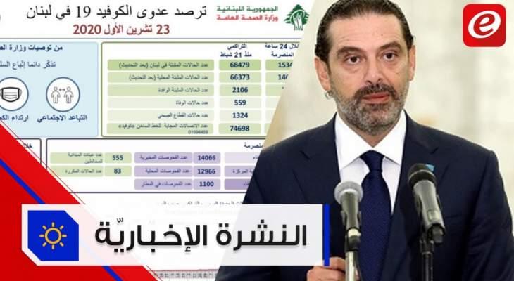 موجز الأخبار: الحريري يكشف عن شكل وعمر الحكومة المقبلة ورقم قياسي جديد لاصابات كورونا في لبنان