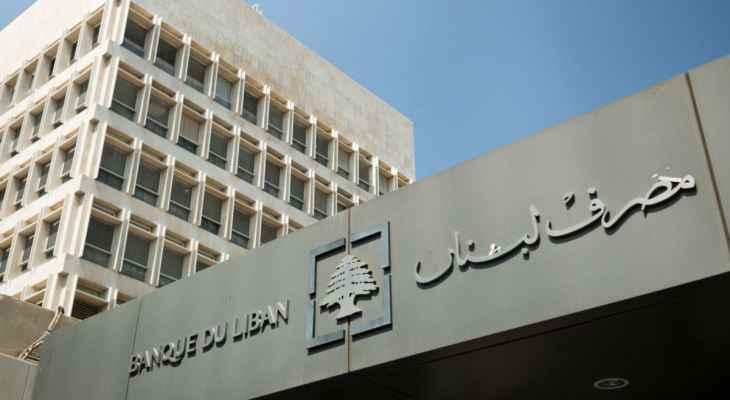 مصرف لبنان: حجم التداول على SAYRAFA بلغ اليوم مليوني دولار بمعدل 17000 ليرة