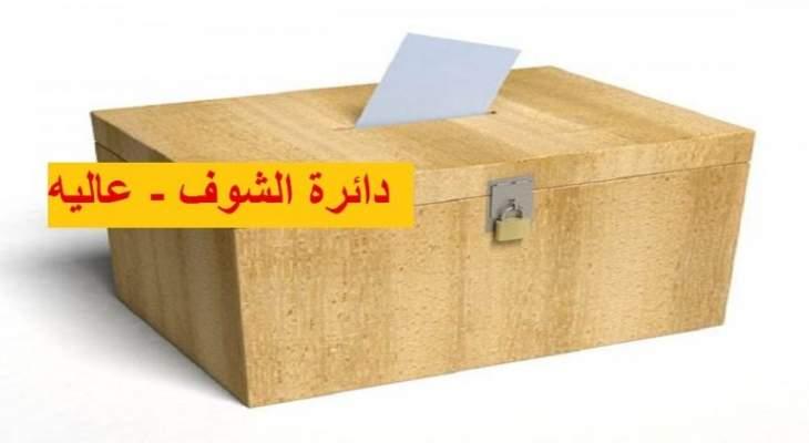 النشرة: نسبة الاقتراع في بلدات جرد عاليه تخطت الاربعين في المئة
