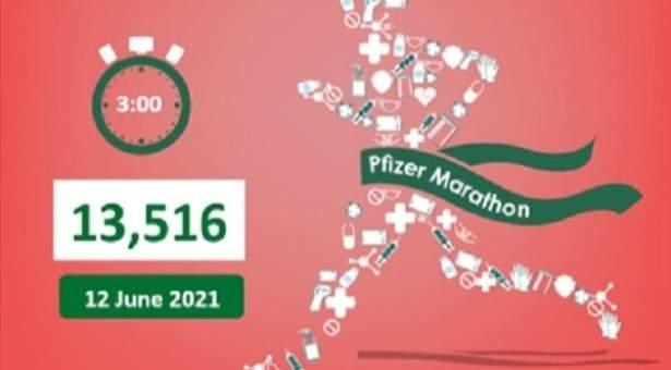 وزارة الصحة: عدد متلقي فايزر حتى الثالثة بلغ 13516 شخصا