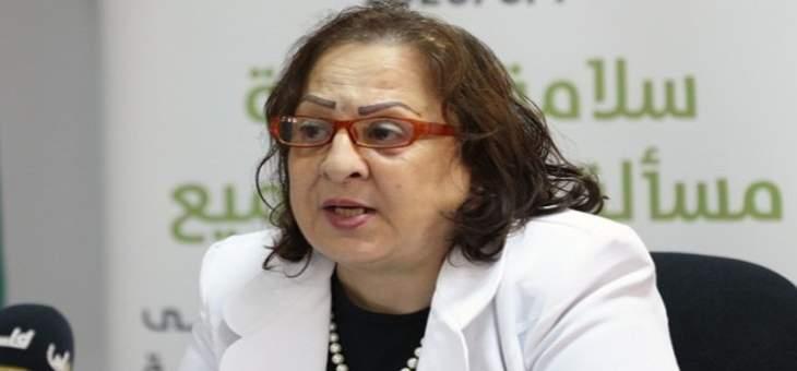 """الصحة الفلسطينية: تسجيل 3 حالات وفاة و681 إصابة جديدة بفيروس """"كورونا"""""""