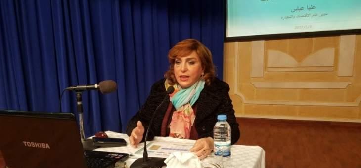 """عليا عباس لـ""""النشرة"""": المواطن هو الحلقة الأضعف والرقيب الأول ووزارة الاقتصاد لم تتقاعس يوما"""