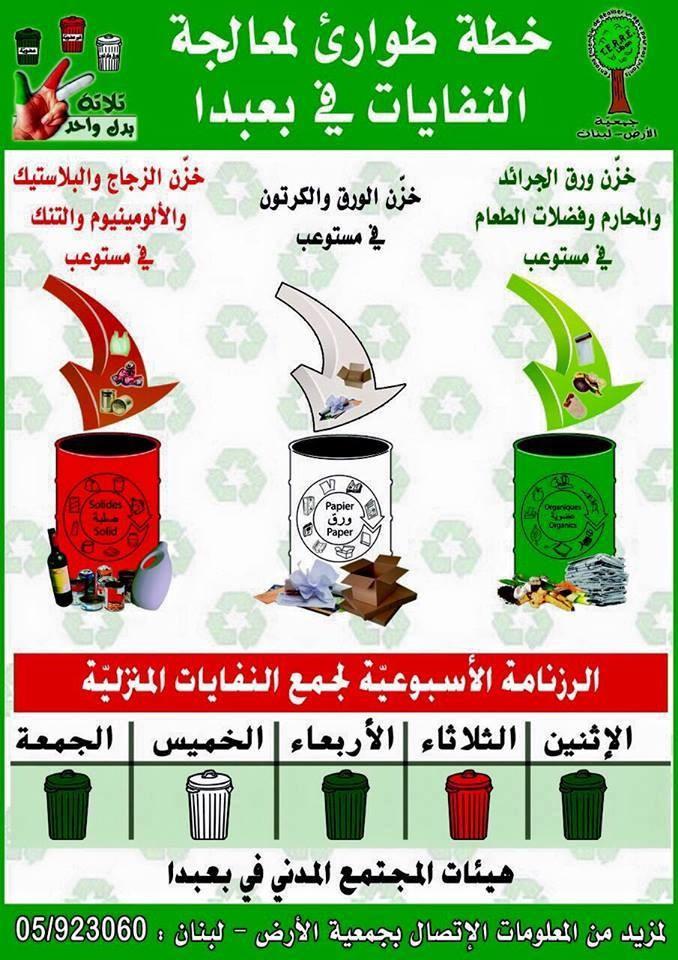 تفويض مضيف تأتي حلول لمشكلة القمامة Sjvbca Org