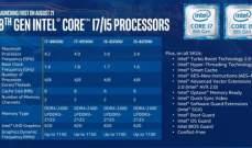 """""""إنتل"""": الجيل الثامن من معالجات """"Intel Core"""" تقدم أداء أفضل بنسبة 40%"""