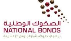 """شركة """"الصكوك الوطنية"""" : طرح مناقصة برج الريم في أبوظبي خلال الربع الـ2 من العام الحالي"""